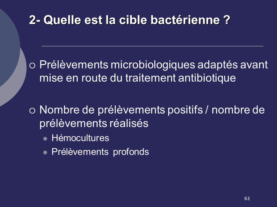 2- Quelle est la cible bactérienne