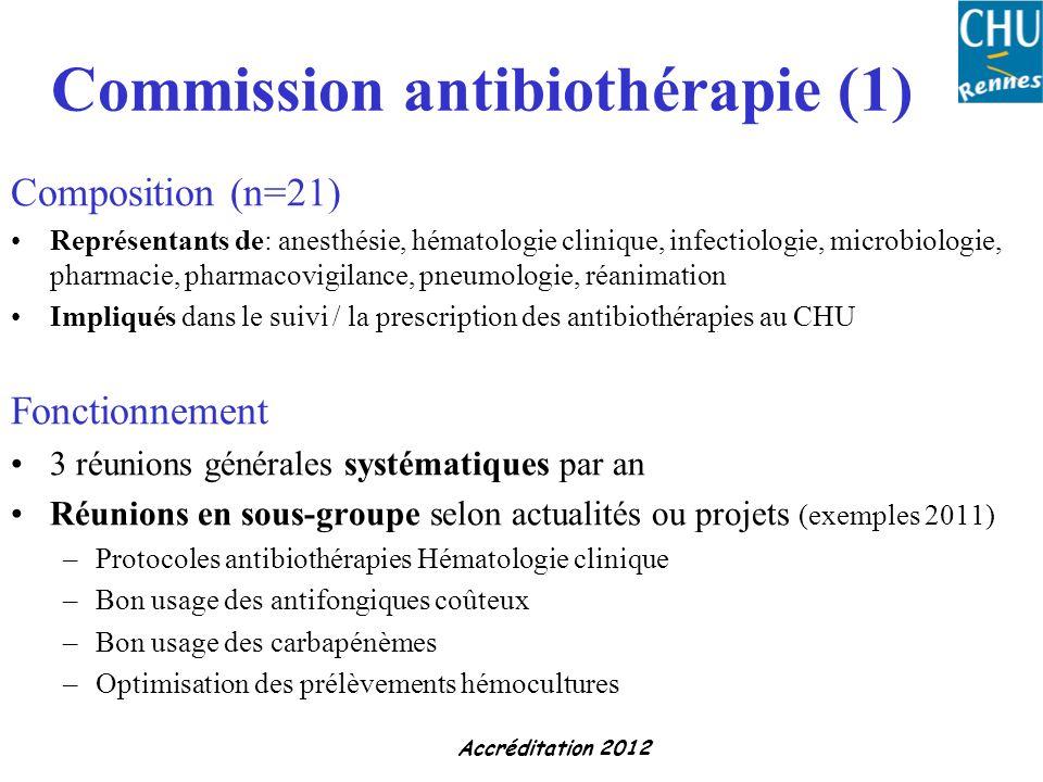 Commission antibiothérapie (1)
