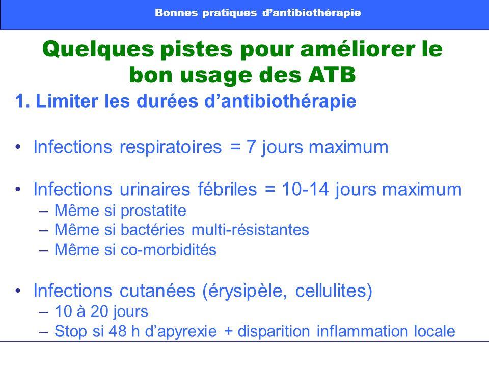Quelques pistes pour améliorer le bon usage des ATB
