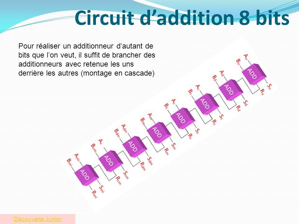 Circuit d'addition 8 bits