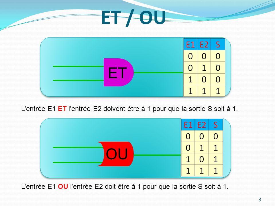 ET / OU ET. L'entrée E1 ET l'entrée E2 doivent être à 1 pour que la sortie S soit à 1. OU.