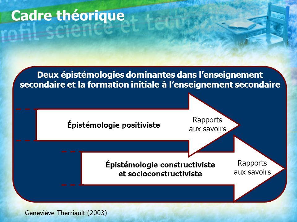 Cadre théorique Deux épistémologies dominantes dans l'enseignement secondaire et la formation initiale à l'enseignement secondaire.