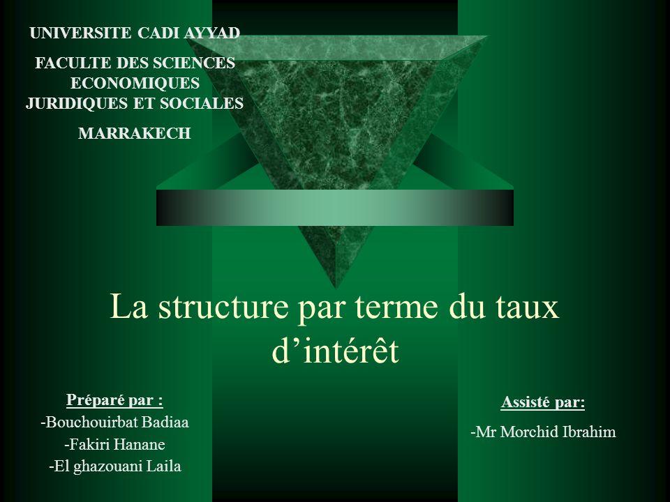 La structure par terme du taux d'intérêt