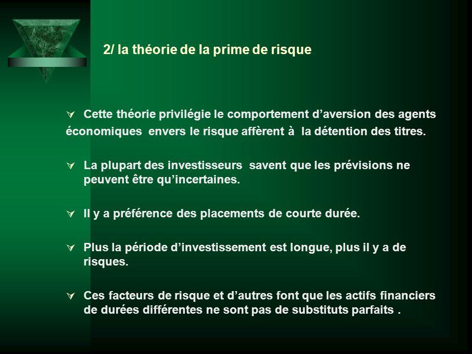 2/ la théorie de la prime de risque