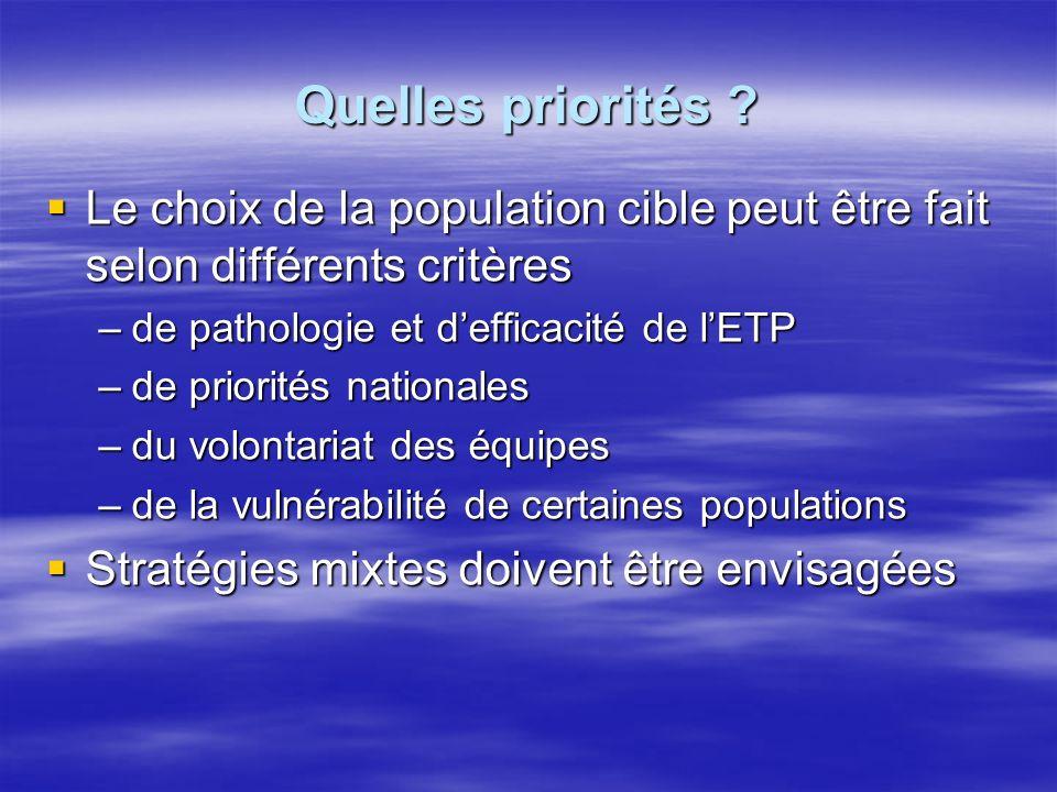 Quelles priorités Le choix de la population cible peut être fait selon différents critères de pathologie et d'efficacité de l'ETP.
