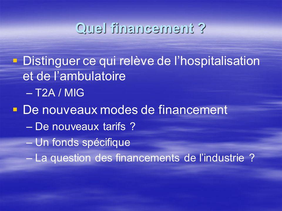 Quel financement Distinguer ce qui relève de l'hospitalisation et de l'ambulatoire. T2A / MIG. De nouveaux modes de financement.