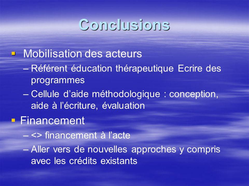 Conclusions Mobilisation des acteurs Financement