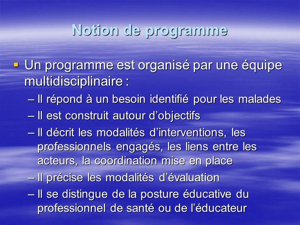 Notion de programme Un programme est organisé par une équipe multidisciplinaire : Il répond à un besoin identifié pour les malades.