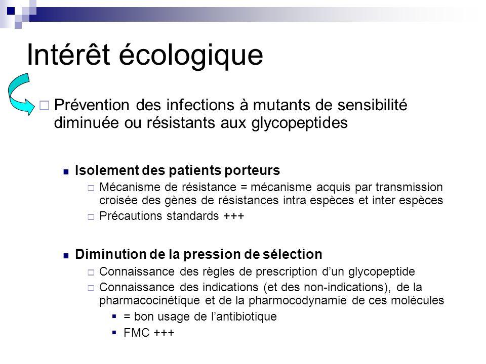Intérêt écologique Prévention des infections à mutants de sensibilité diminuée ou résistants aux glycopeptides.