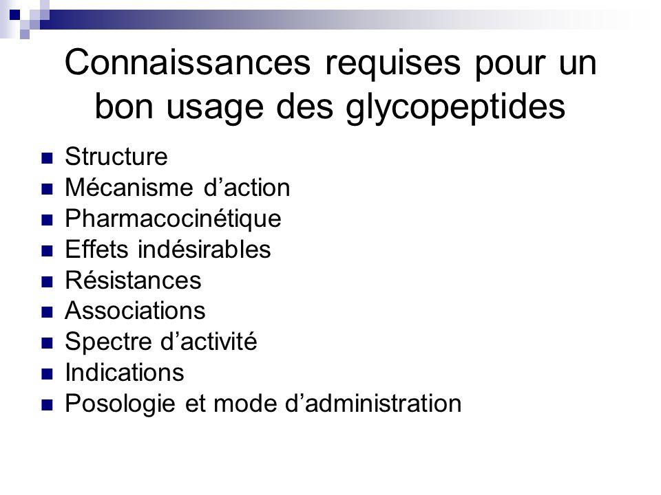 Connaissances requises pour un bon usage des glycopeptides