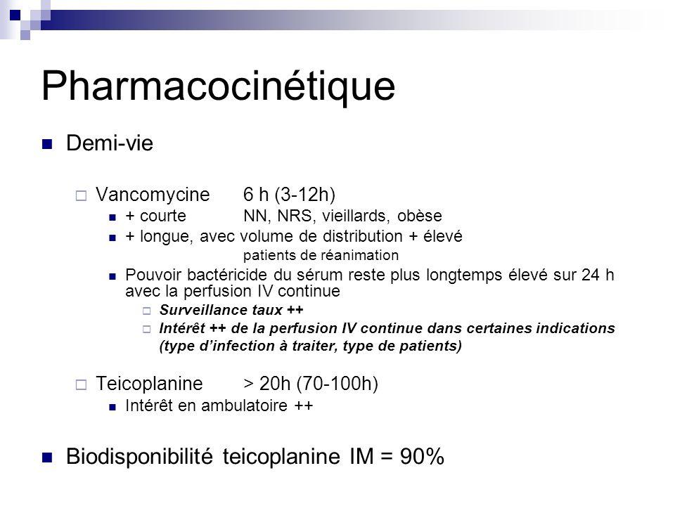 Pharmacocinétique Demi-vie Biodisponibilité teicoplanine IM = 90%