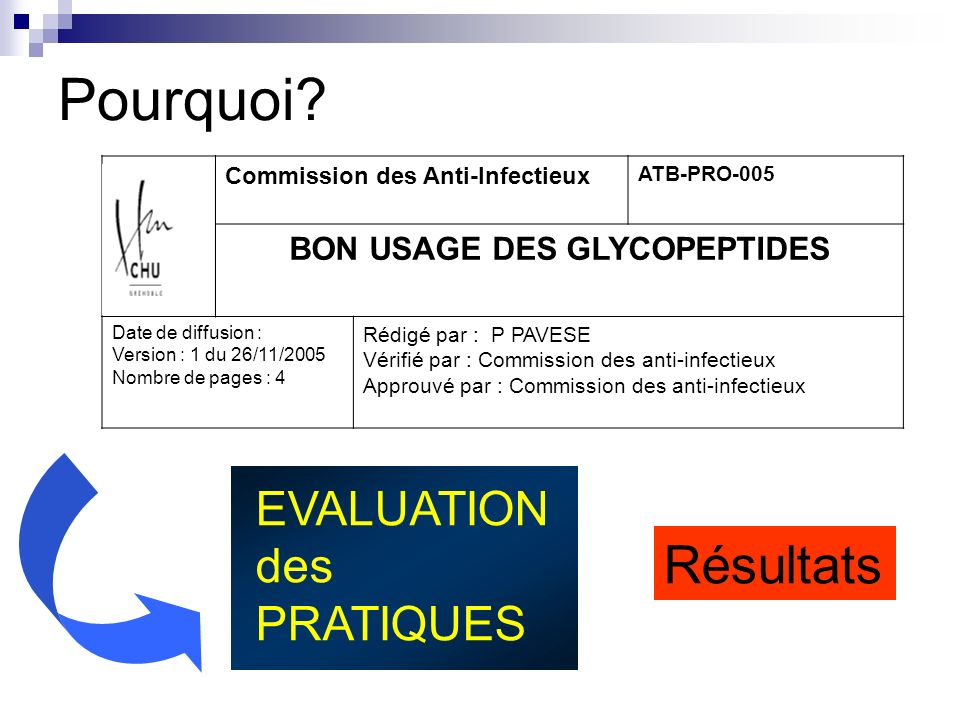 BON USAGE DES GLYCOPEPTIDES