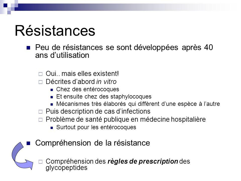 Résistances Peu de résistances se sont développées après 40 ans d'utilisation. Oui.. mais elles existent!
