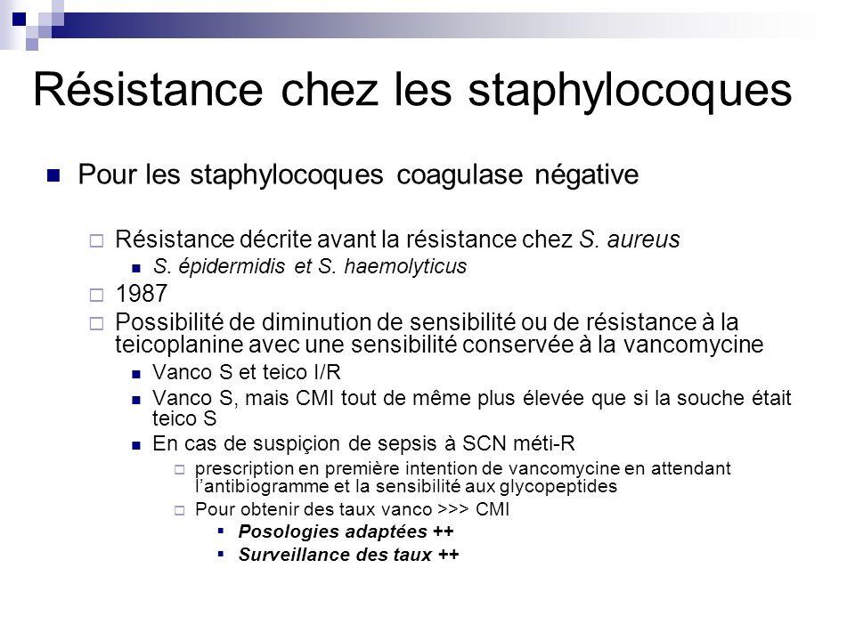 Résistance chez les staphylocoques