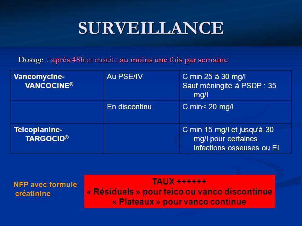 SURVEILLANCE Dosage : après 48h et ensuite au moins une fois par semaine. Vancomycine-VANCOCINE® Au PSE/IV.