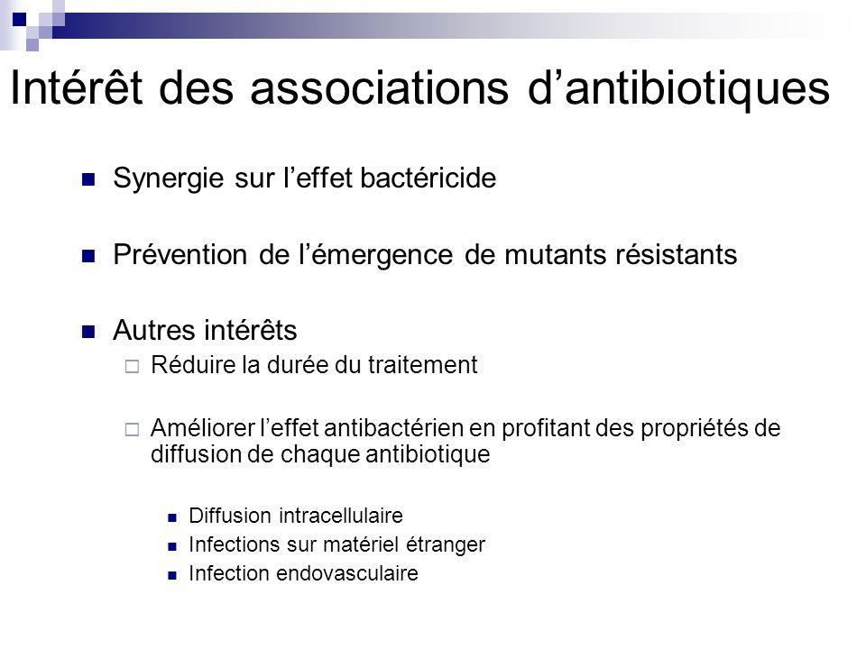 Intérêt des associations d'antibiotiques