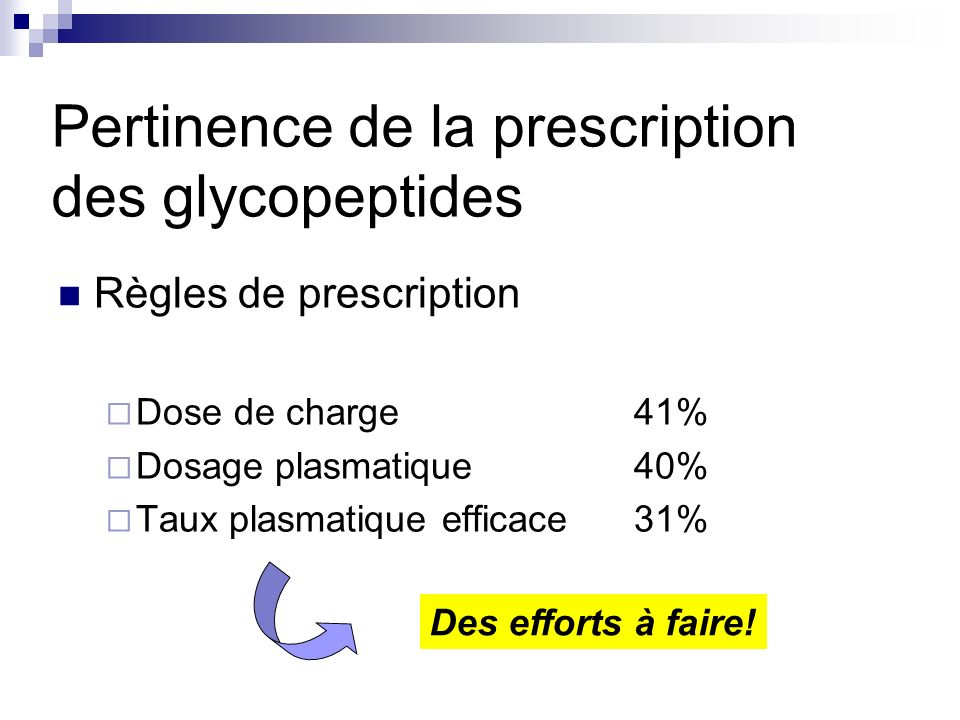 Pertinence de la prescription des glycopeptides