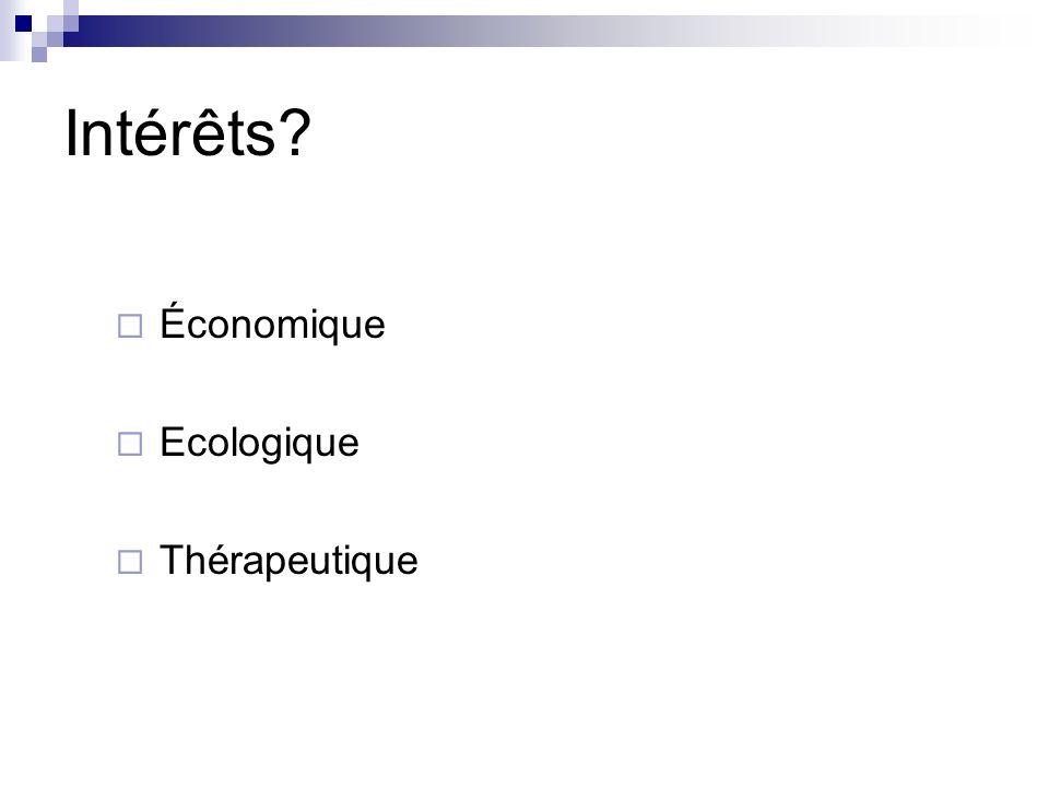 Intérêts Économique Ecologique Thérapeutique