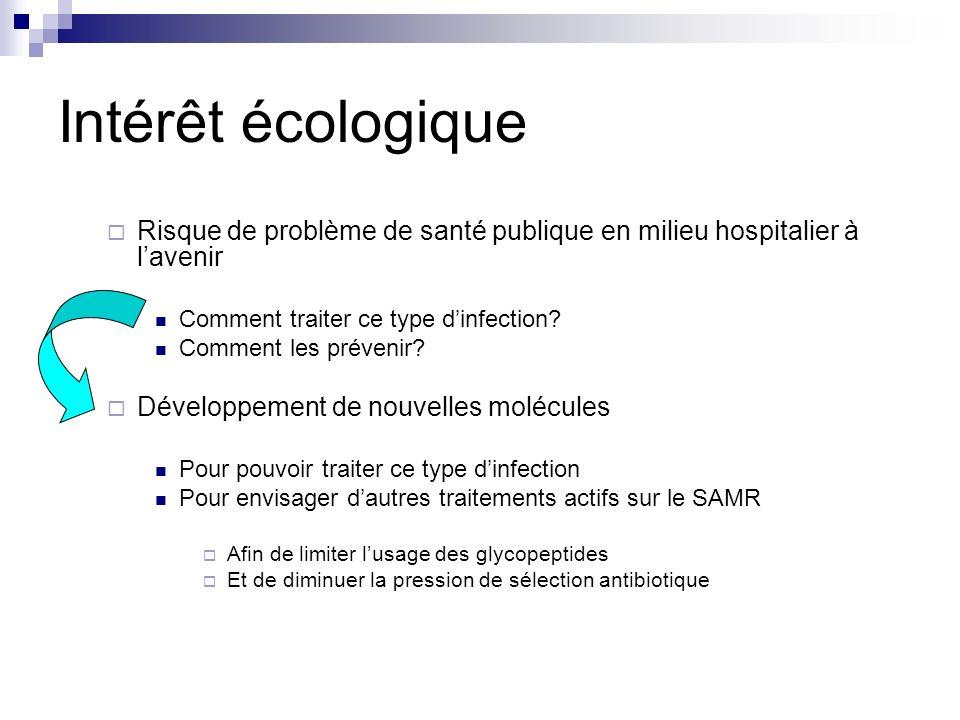Intérêt écologique Risque de problème de santé publique en milieu hospitalier à l'avenir. Comment traiter ce type d'infection