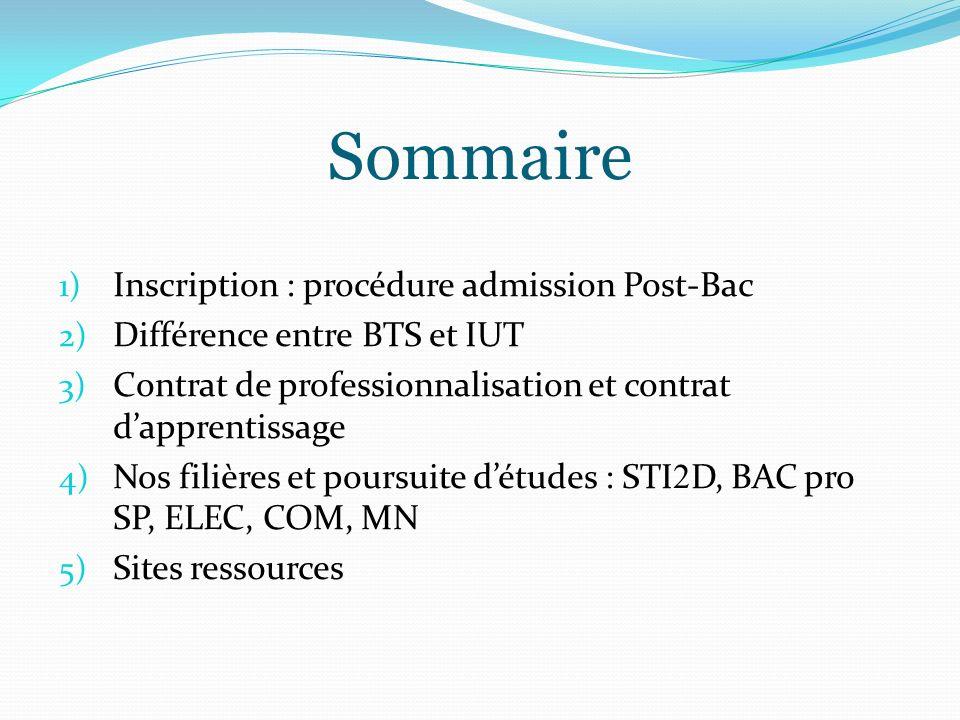 Sommaire Inscription : procédure admission Post-Bac