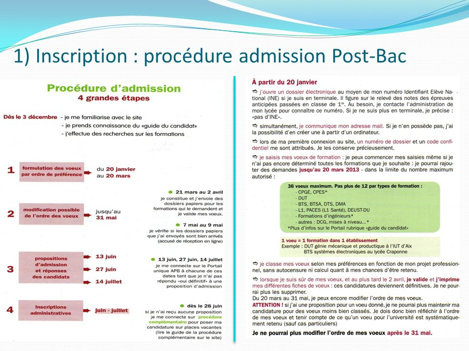 1) Inscription : procédure admission Post-Bac