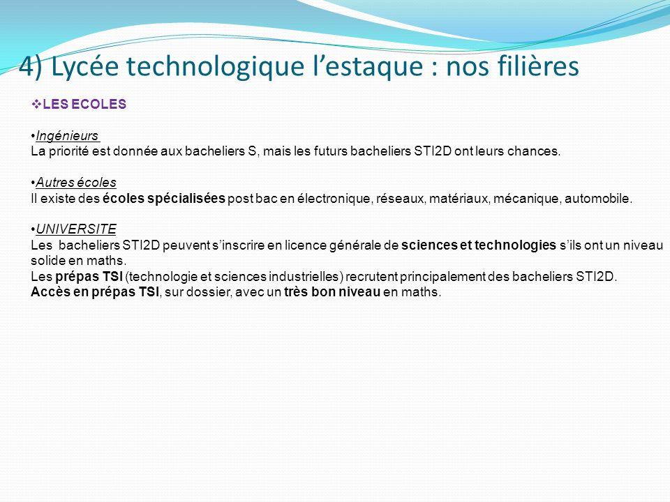 4) Lycée technologique l'estaque : nos filières