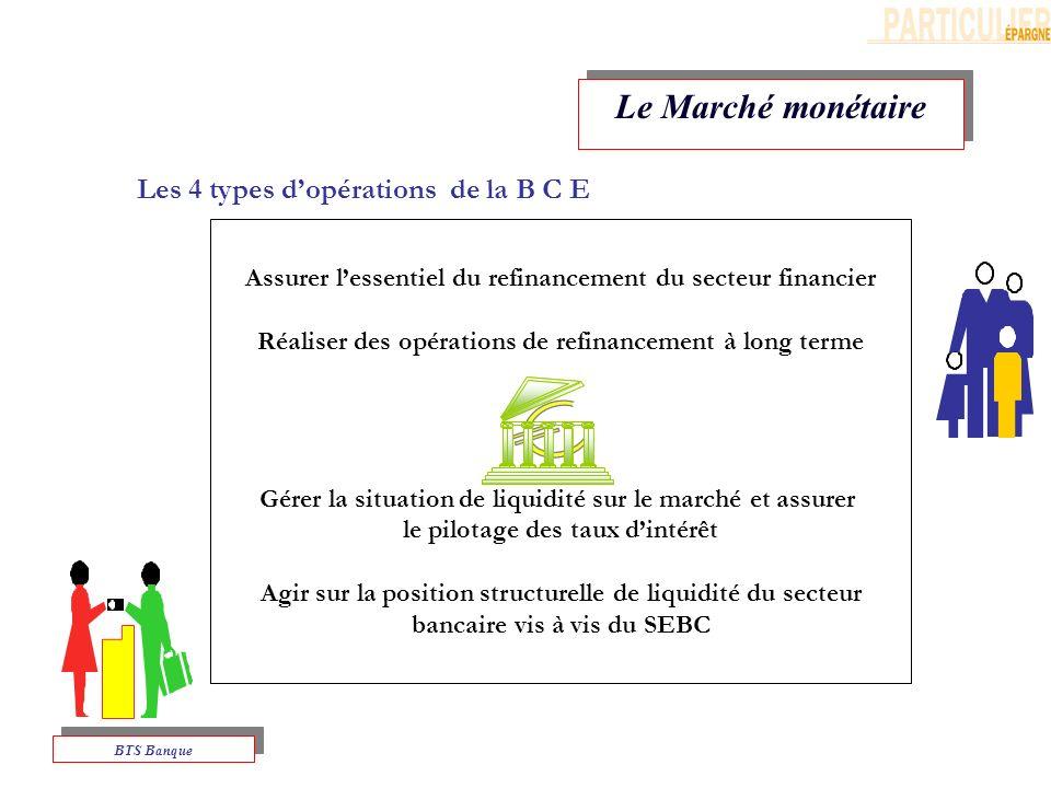 Le Marché monétaire Les 4 types d'opérations de la B C E