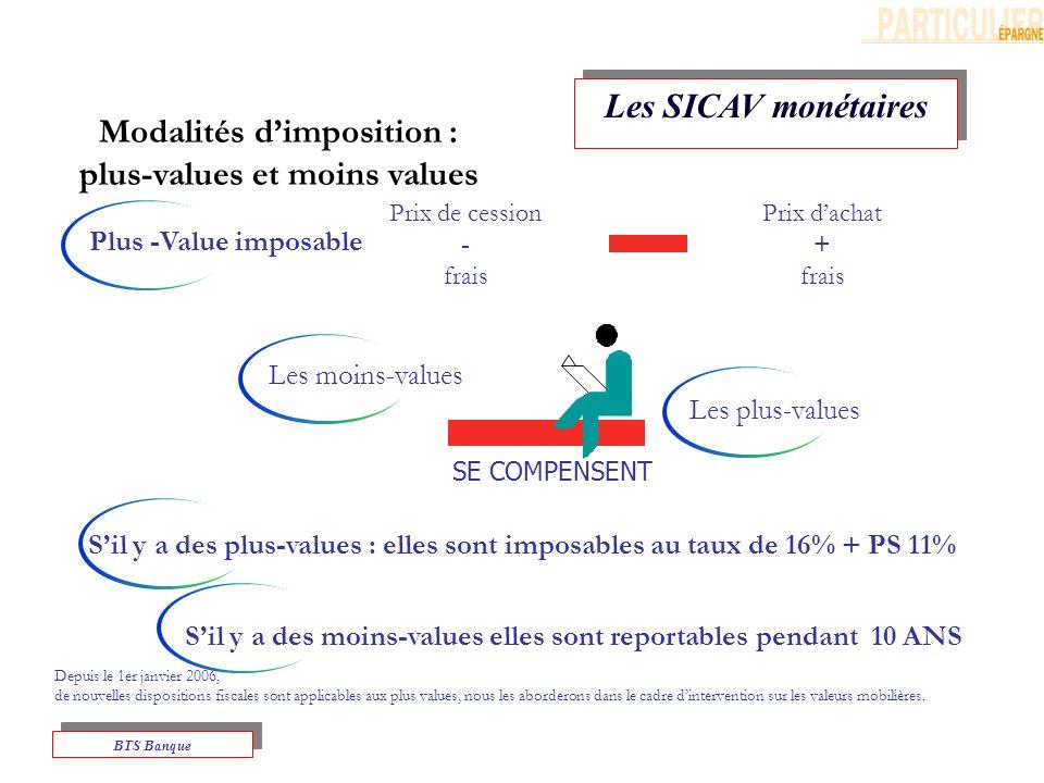 Modalités d'imposition : plus-values et moins values