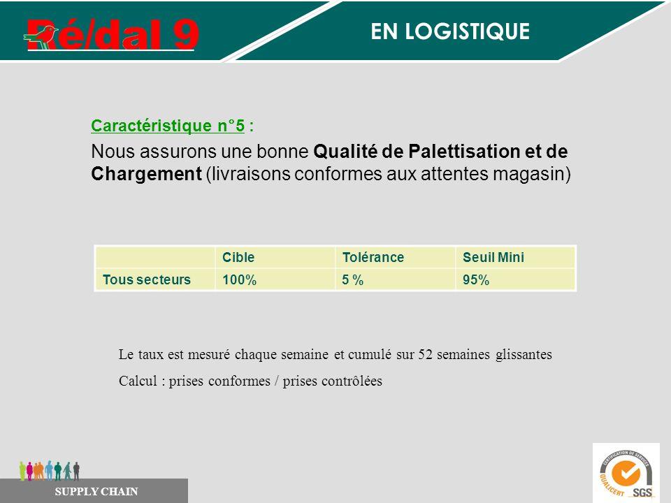EN LOGISTIQUE Caractéristique n°5 : Nous assurons une bonne Qualité de Palettisation et de Chargement (livraisons conformes aux attentes magasin)