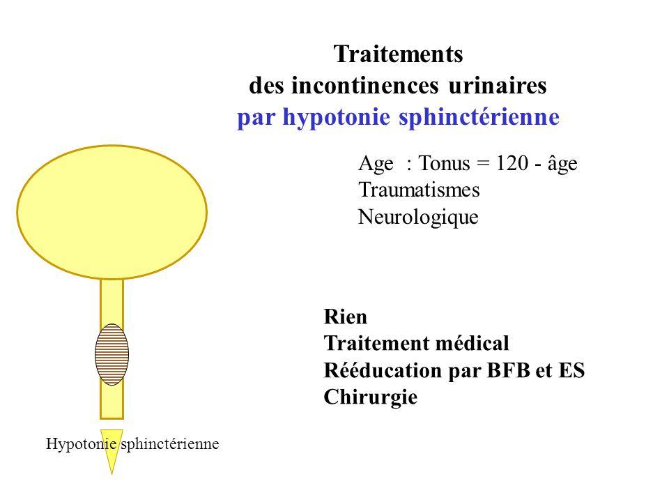 des incontinences urinaires par hypotonie sphinctérienne