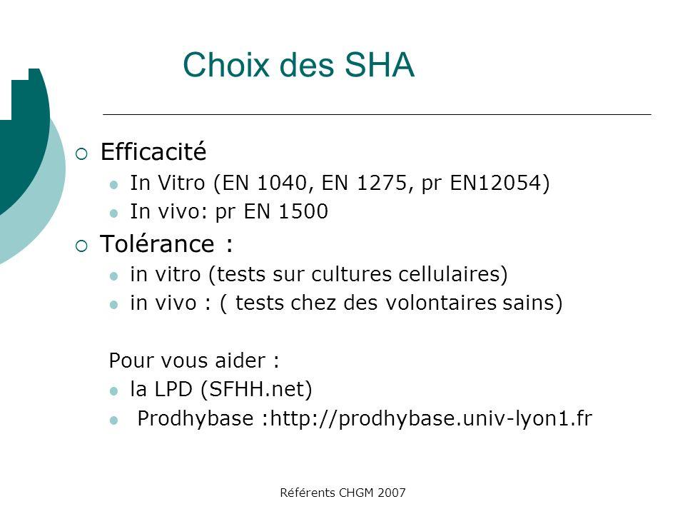Choix des SHA Efficacité Tolérance :
