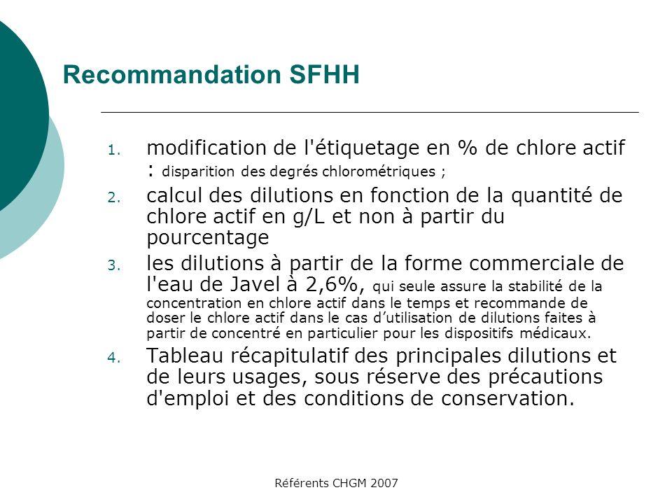 Recommandation SFHH modification de l étiquetage en % de chlore actif : disparition des degrés chlorométriques ;