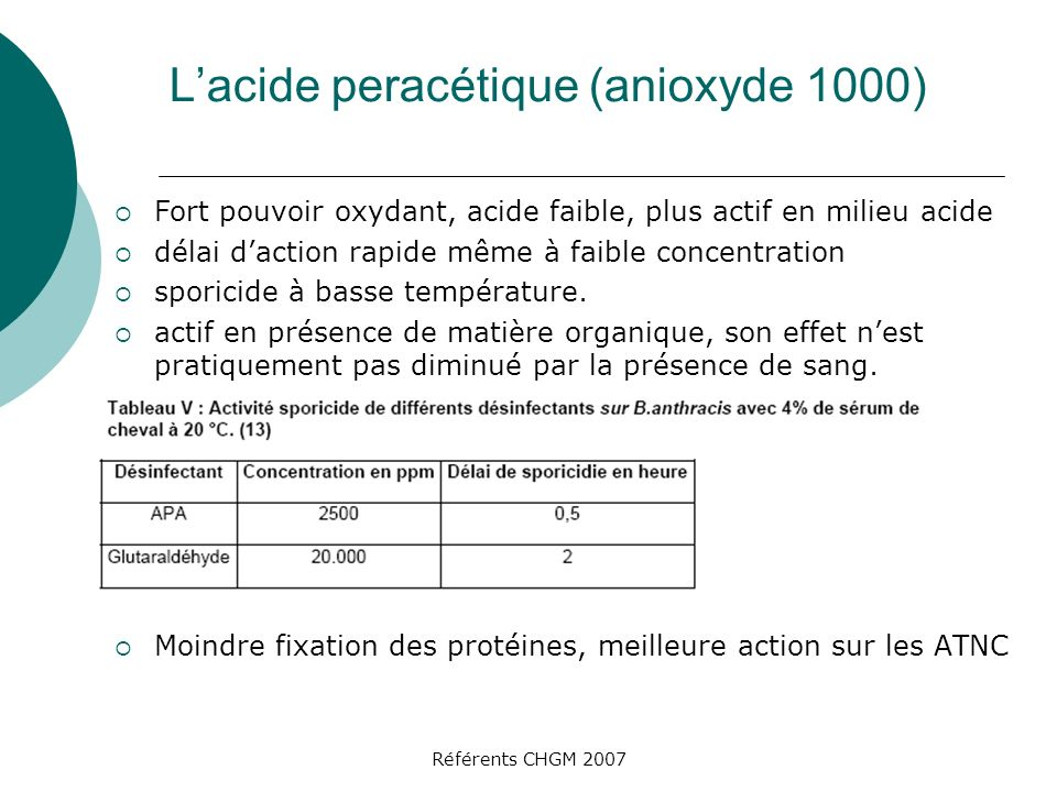L'acide peracétique (anioxyde 1000)