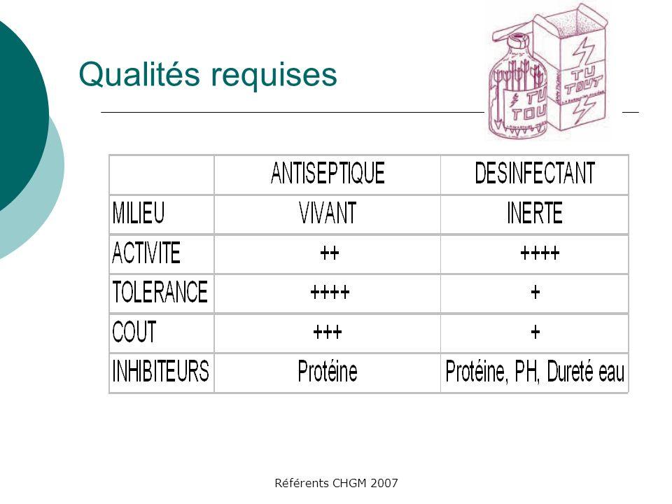 Qualités requises Référents CHGM 2007
