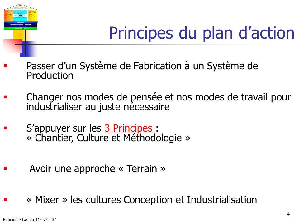 Principes du plan d'action