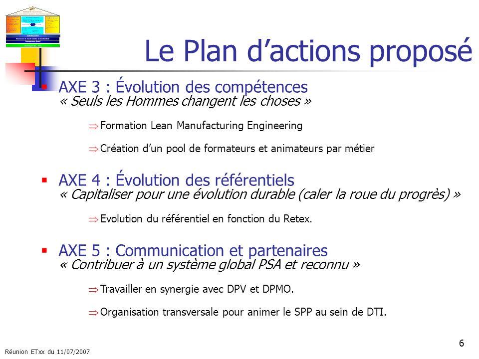 Le Plan d'actions proposé
