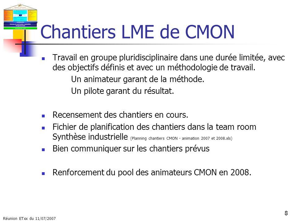 Chantiers LME de CMON Travail en groupe pluridisciplinaire dans une durée limitée, avec des objectifs définis et avec un méthodologie de travail.