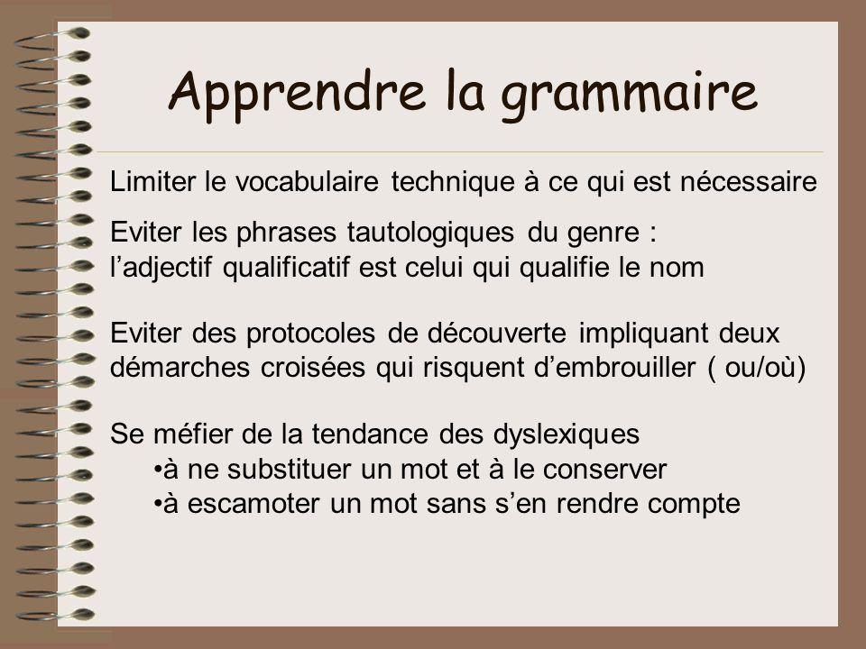 Apprendre la grammaire