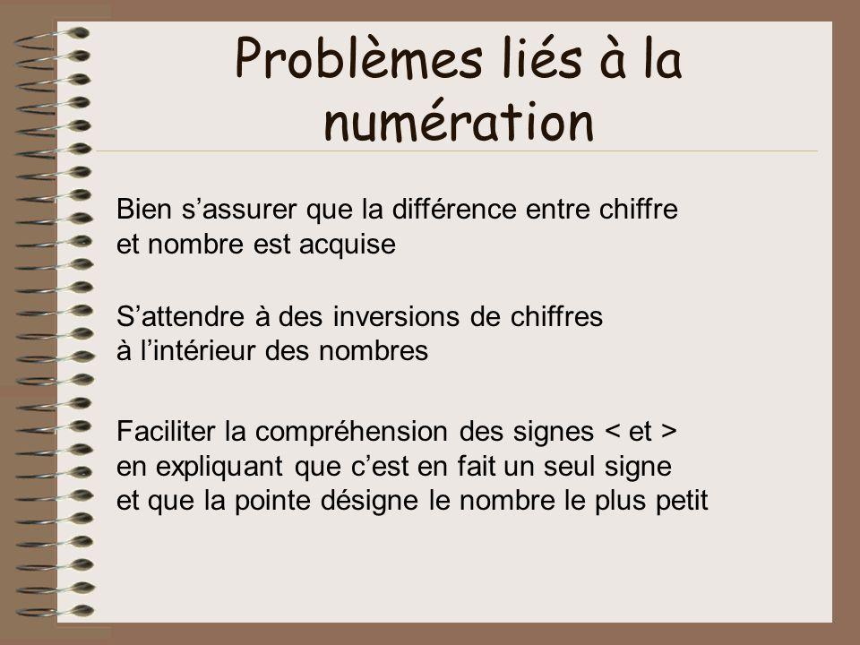 Problèmes liés à la numération