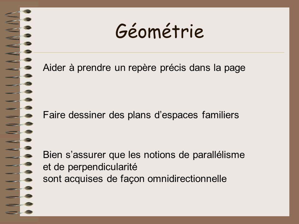 Géométrie Aider à prendre un repère précis dans la page