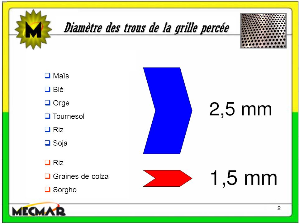 Diamètre des trous de la grille percée