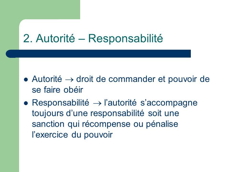 2. Autorité – Responsabilité