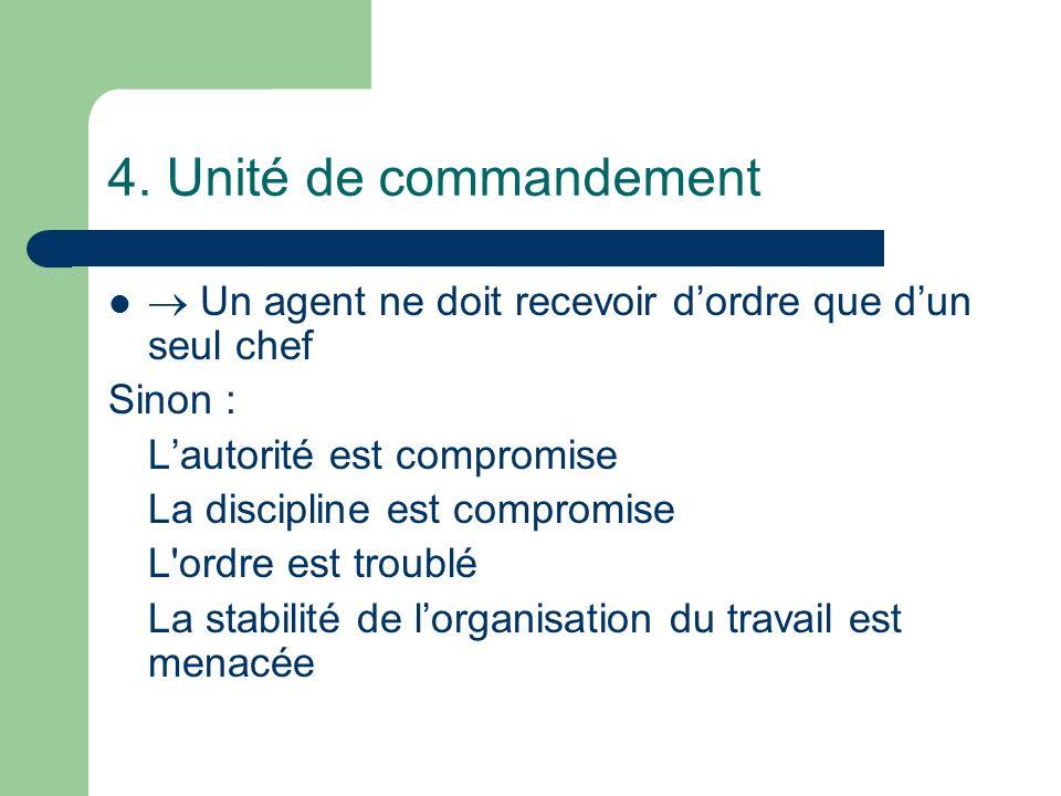 4. Unité de commandement  Un agent ne doit recevoir d'ordre que d'un seul chef. Sinon : L'autorité est compromise.