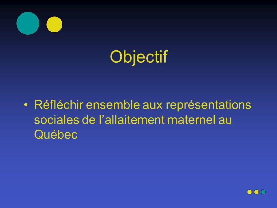 Objectif Réfléchir ensemble aux représentations sociales de l'allaitement maternel au Québec. Cette conférence vise :