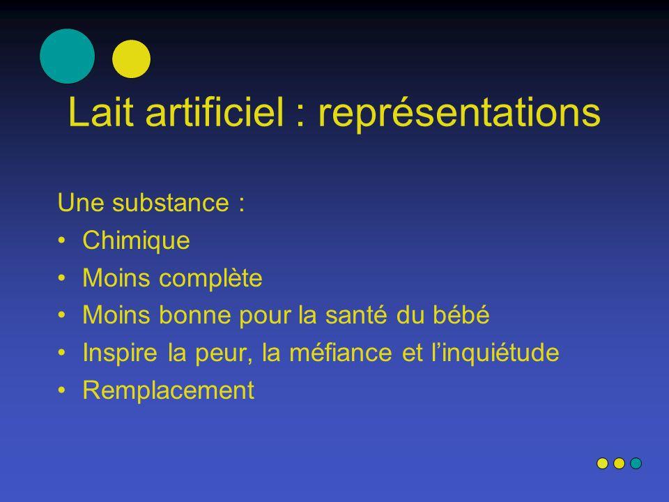 Lait artificiel : représentations