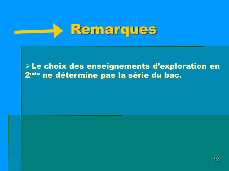 Remarques Le choix des enseignements d'exploration en 2nde ne détermine pas la série du bac.