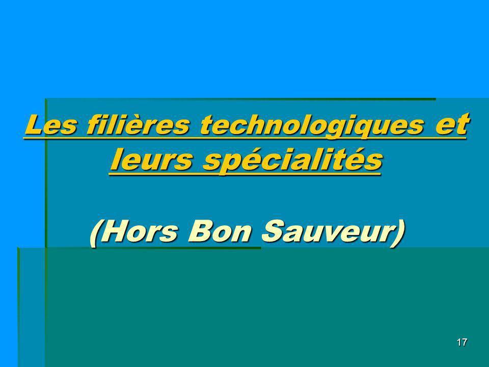 Les filières technologiques et leurs spécialités