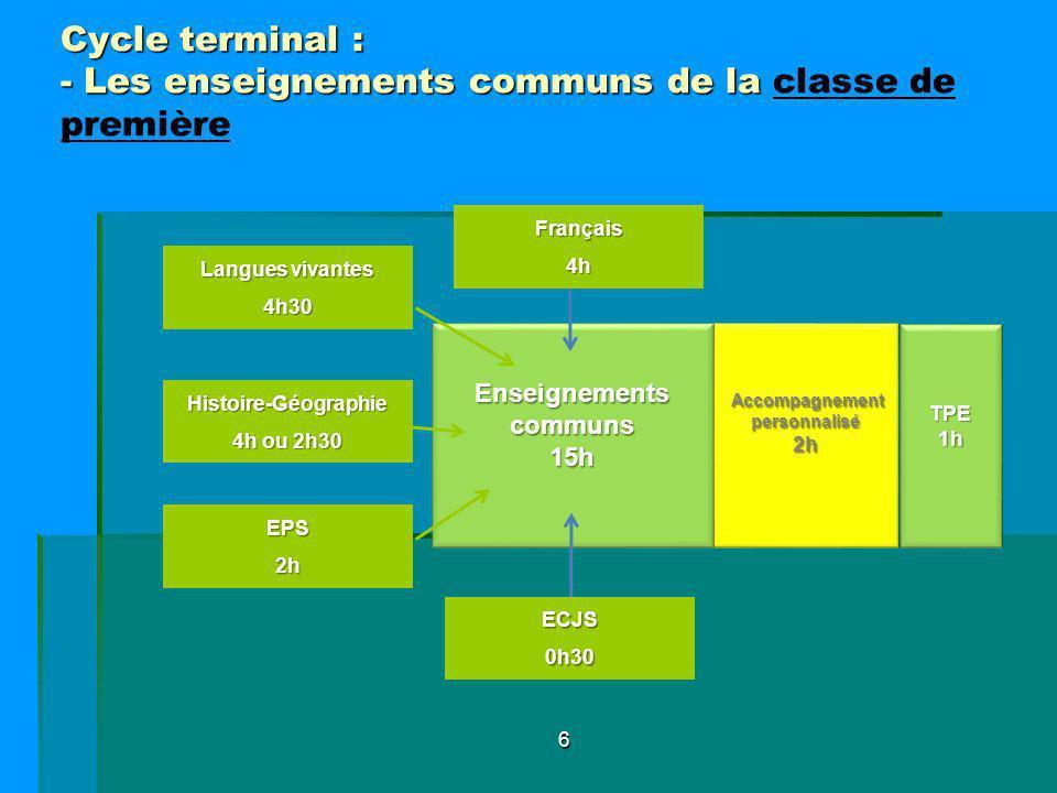 Cycle terminal : - Les enseignements communs de la classe de première