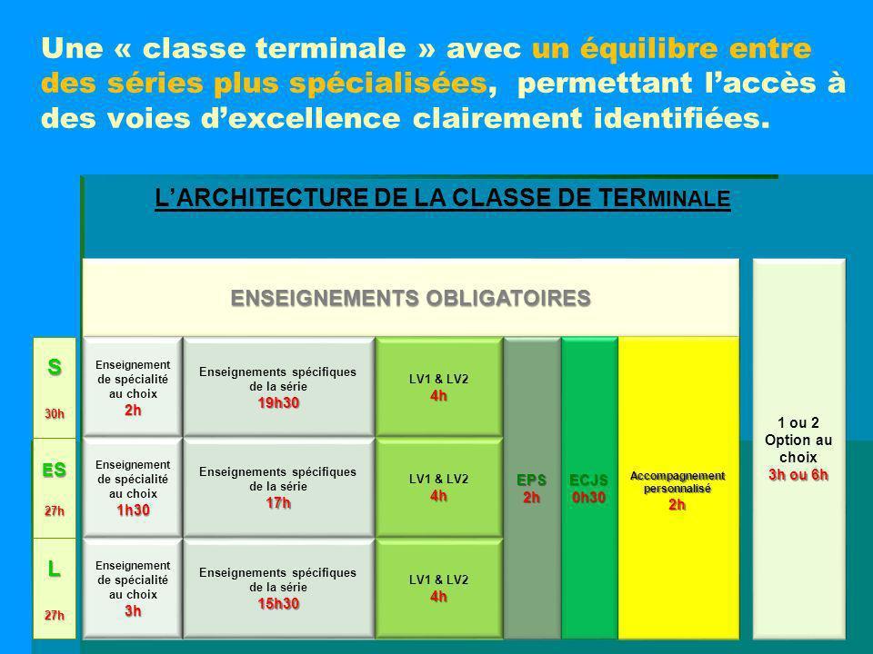 Une « classe terminale » avec un équilibre entre des séries plus spécialisées, permettant l'accès à des voies d'excellence clairement identifiées.