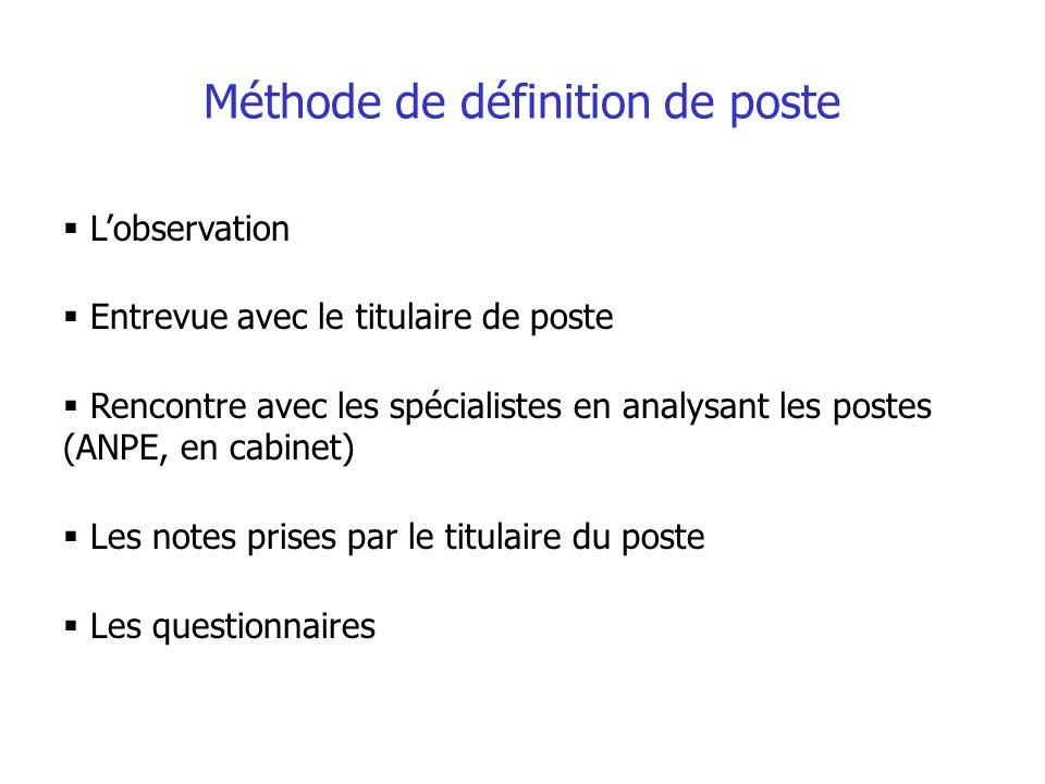 Méthode de définition de poste